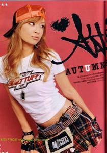 Rizuko